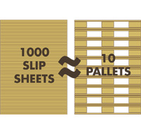 Pallet Liners  layer Pads  Interleaving